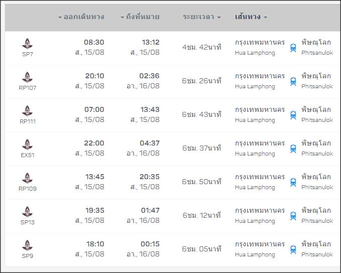 รถไฟ กรุงเทพ - พิษณุโลก