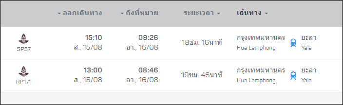 ตั๋วรถไฟ กรุงเทพ-ยะลา