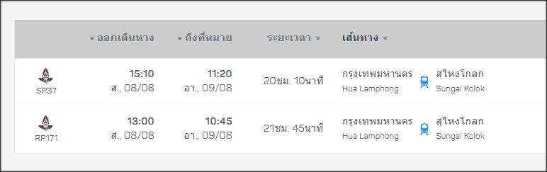 ตารางเวลารถไฟ กรุงเทพ-สุไหงโกลก