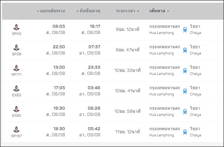 ตารางเวลารถไฟ กรุงเทพ-ไชยา