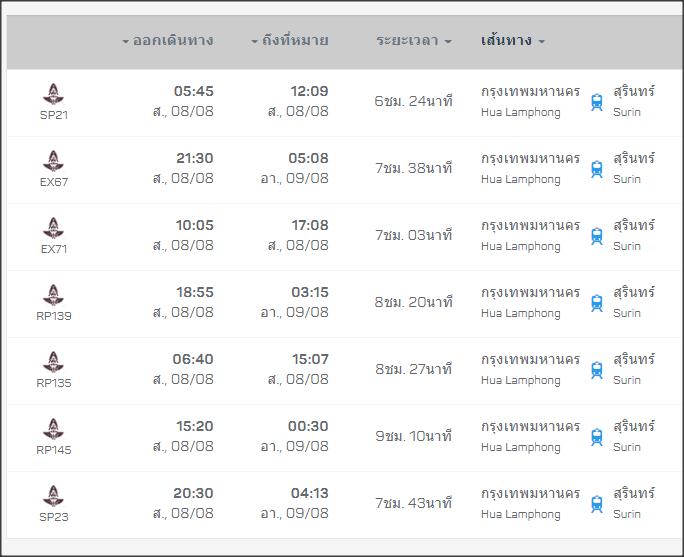 ตารางรถไฟ เส้นทาง กรุงเทพ - สุรินทร์