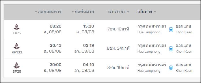 ตารางรถไฟ กรุงเทพ - ขอนแก่น